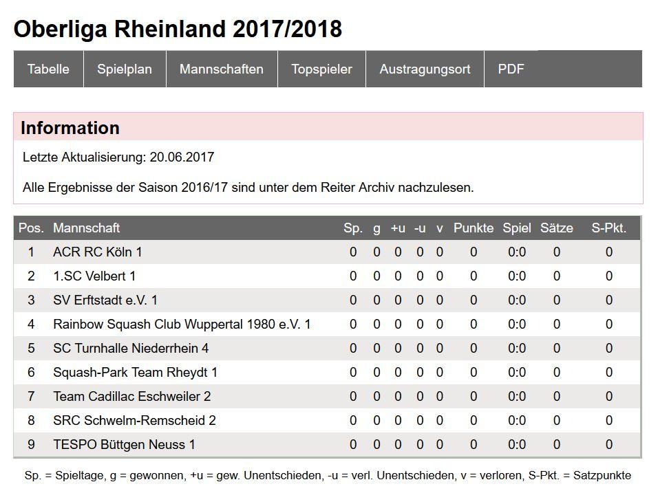 www.tespo-squash.de/images/HP/Forum/Oberliga_Rheinland.jpg